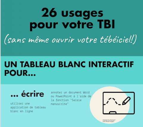 26 usages pour votre TBI