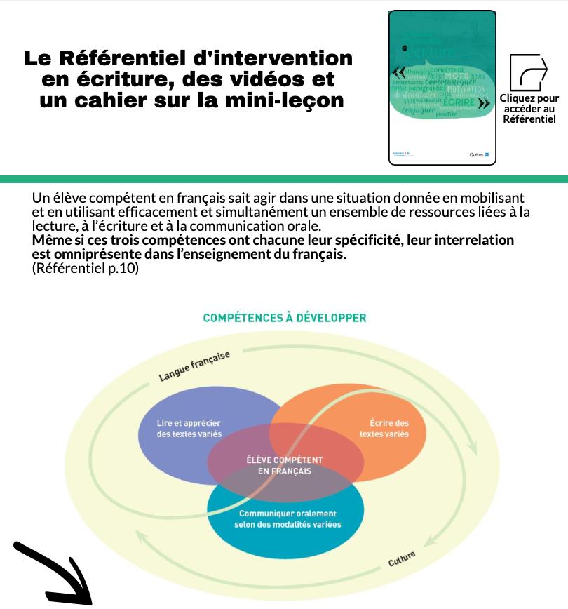 Le Referentiel D Intervention En Ecriture Des Videos Et Des Ressources Complementaires Recit